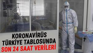 Koronavirüs Türkiye tablosunda son 24 saat.. Koronavirüs günlük vaka ve ölüm sayıları düşmeye devam ediyor