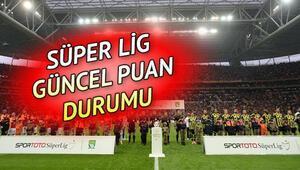 Süper Lig puan durumu nasıl şekillendi İşte 22. haftada alınan sonuçlar ve puan durumu