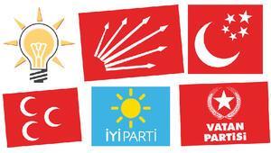 YSK seçime katılacak partilerin listesini güncelledi