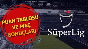 Süper Ligde lider değişti İşte 22. hafta Süper Lig puan durumu tablosu ve maç sonuçları