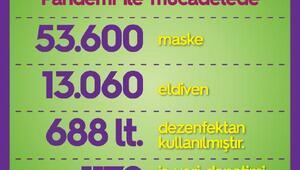Lüleburgaz Belediyesi'nin aylık pandemi raporu