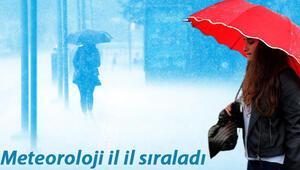 Meteorolojiden il il uyarı Sağanak ve kar yağışı...