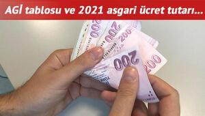 Asgari ücret ne kadar 2021 İşte AGİ hesaplama tablosu ve asgari ücret tutarı