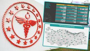 Son dakika: Sağlık Bakanlığı 18 Şubat korona tablosunu açıkladı