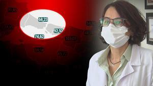 Bilim Kurulu Üyesi Prof. Dr. Yavuzdan dikkat çeken İstanbul uyarısı