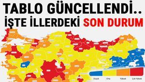Koronavirüs haritası belli oldu Sağlık Bakanlığı corona virüs yüksek riskli ve düşük riskli illerde son durum... İstanbul kırmızı sınıra yaklaşıyor