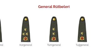 Askeri rütbelerin sıralaması: Kolordu Komutanı Korgeneral nedir