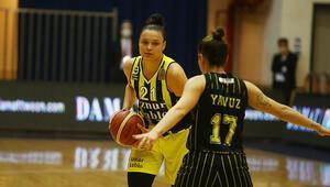 Fenerbahçe Öznur Kablo 90-55 Çankaya Üniversitesi