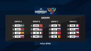 Son Dakika: Türkiyenin Avrupa Şampiyonasındaki rakipleri belli oldu