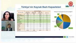 Sivasın çatılarında 4 bin MW güneş enerji santrali potansiyeli var