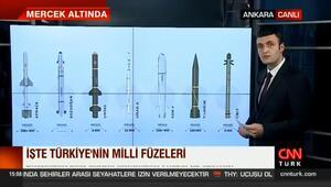 İşte Türkiyenin Milli füzeleri