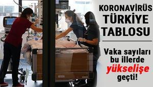 Koronavirüs (coronavirus) 19 Nisan Türkiye tablosu yayınlandı.. İşte il il Kovid-19 koronavirüs risk haritası ve güncel vaka sayısı