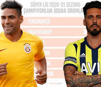 Süper Lig'de şampiyonluk oranları güncellendi! Fenerbahçe'nin iddaa oranı düştü...