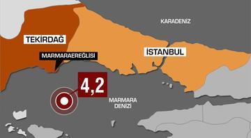 Marmara Denizinde 4.2 büyüklüğünde deprem meydana geldi.. Uzman isimler depremi böyle yorumladı