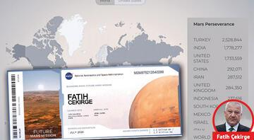 2.5 milyon Türk Mars'ta... Mars'a isim gönderen çocuklar arasında Türkiye 1 numara oldu