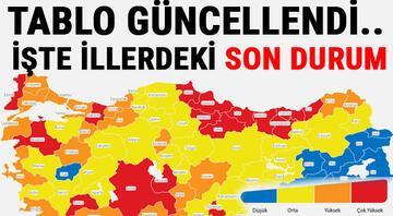 Koronavirüs yüksek riskli ve düşük riskli illerde son durum... İstanbul kırmızı sınıra yaklaşıyor