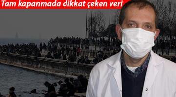 Prof. Dr. Bülent Ertuğruldan normalleşme açıklaması