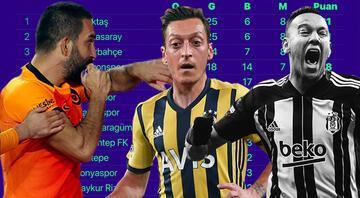 Beşiktaş ve Galatasaray genel averaja bıraktı İşte şampiyonluk ihtimalleri...
