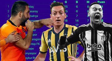 Süper Ligde 600 milyon liralık şampiyonluk yarışı Beşiktaş, Galatasaray ve Fenerbahçe...