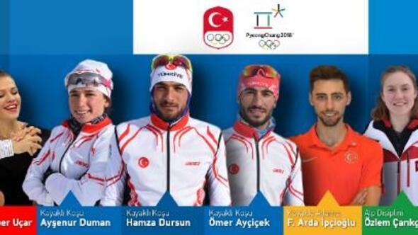Türkiye, Kayakla Atlama spor dalı tarihinde ilk defa olimpiyatlara gidiyor