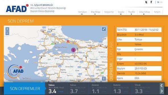 Yalova merkezli deprem, Marmarayı salladı (3)
