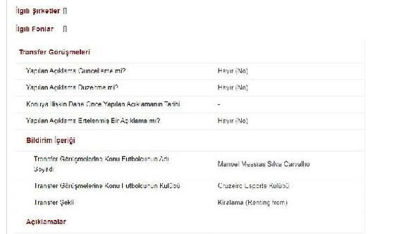 Trabzonspor, Manoel Messias'ı KAPa bildirdi