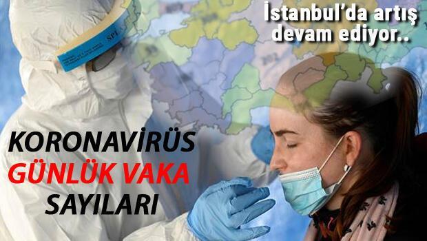 Türkiye Koronavirüs tablosu son verileri paylaşıldı.. İstanbul'da günlük koronavirüs (corona virus) vaka sayısı kaç? Tüm bölgelerimizde günlük vaka sayıları