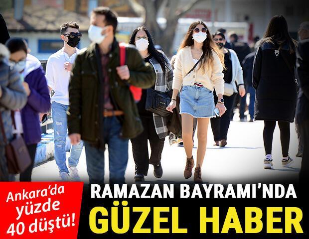 Ramazan Bayramında umutlandıran haber Ankarada yüzde 40 düştü...