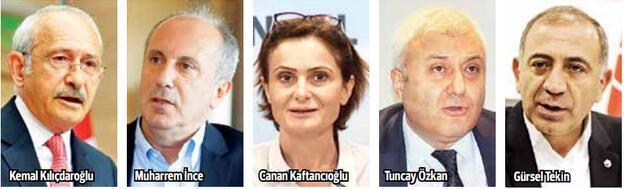 CHP'deki tartışmayla ilgili kapı gibi beş saptama