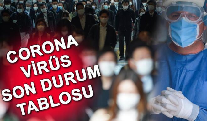 2 Haziran Corona Virüsü son durum! Koronavirüs Türkiye'de vaka var ölüm sayısı tablosu ve Covid 19 risk haritasında son gelişmeler