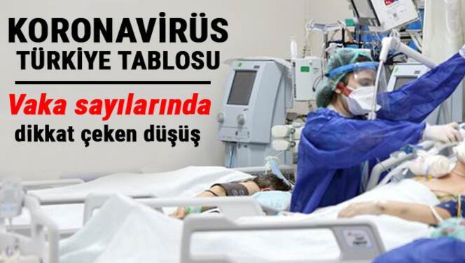 Son dakika haber: Türkiye Koronavirüs tablosunda son durum! Sağlık Bakanlığı 9 Mayıs corona virüs (coronavirüs) vaka sayısı, iyileşen ve hasta sayısı...