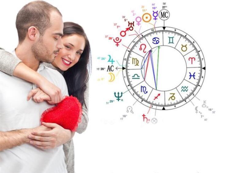 Sevgili Bayanlar; Ne yapsam mutlu edemiyorum diyorsanız hadi gelin bir de astrolojiyle deneyelim... ASTROMATİK AYGÜL AYDIN YAZIYOR...