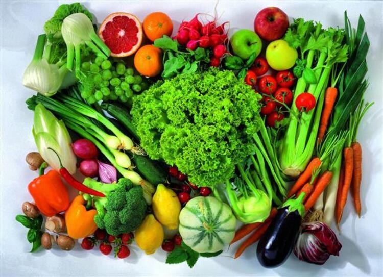 Temiz Beslenme (Clean Eating):