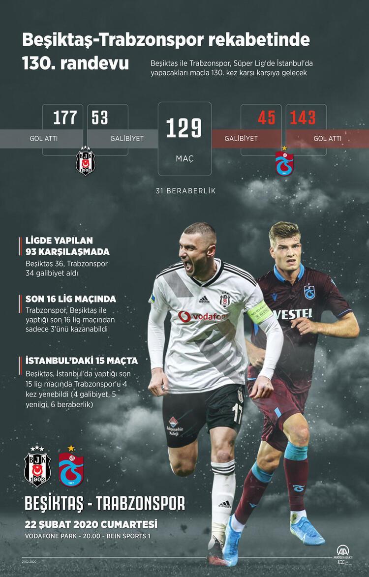 Beşiktaş son 16 maçta 3 kez yenildi