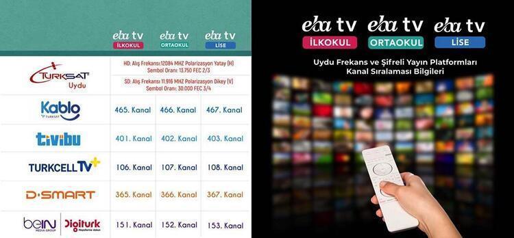 TRT - EBA TV kaç kanaldan yayın yapacak