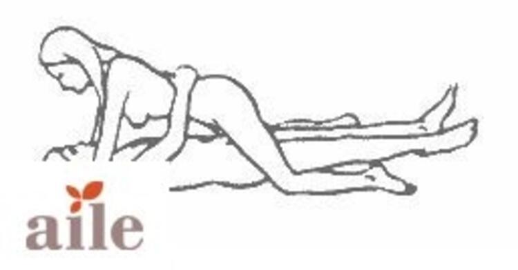 Mandal seks pozisyonu
