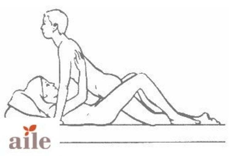 Süper sekiz seks pozisyonu