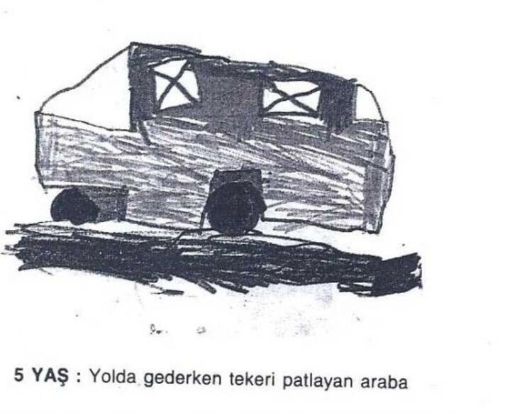 Çocuklar iç dünyalarını nasıl kağıda yansıtıyorlar