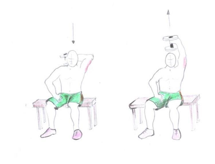 Uygulanacak triceps hareketleri