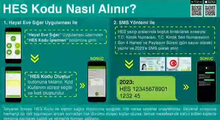E-DEVLET ÜZERİNDEN DE ALINABİLİYOR