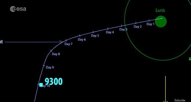 NASA, asteroit simülasyonun sonuçlarını yayınladı 22