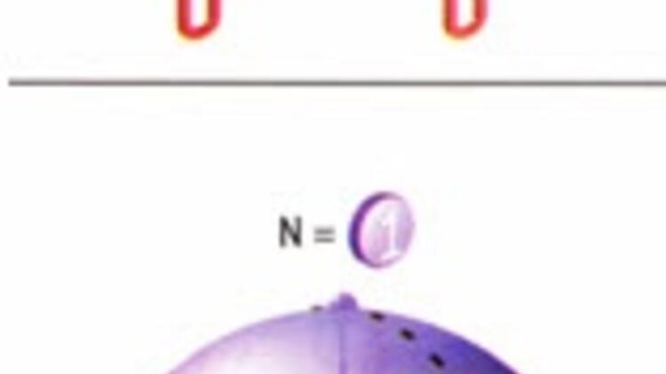 Kuantum bilgisayarlar-II