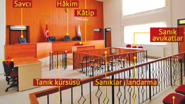 Savcının avukatlardan yukarda oturmasına hakim 'dur' dedi