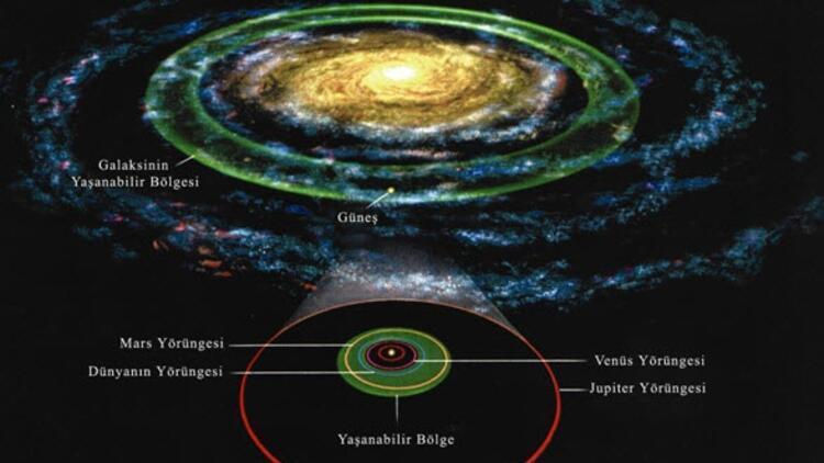 Hawking'in uzaylıları nerede yaşıyor