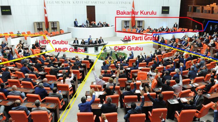 Ve HDP Meclis'te resmen 3. parti