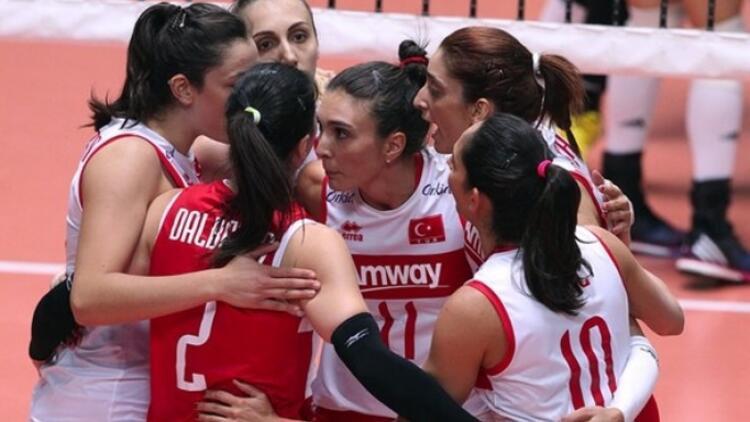 Türkiye 3-1 Çin