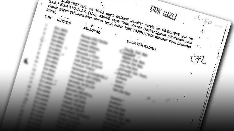 1999 listesinden 15 Temmuz'a Gülen'in polisleri...