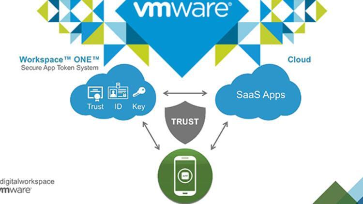 VMware yeni servislerini tanıttı