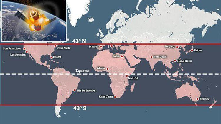 Korkutan açıklama! '20 gün sonra Dünya'ya çarpabilir'