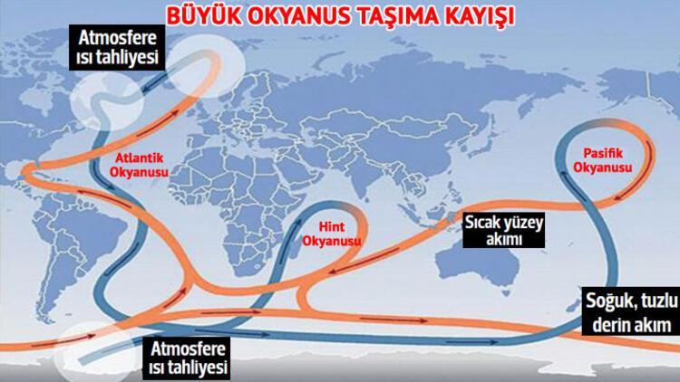 Gulf Stream 'kurudu'
